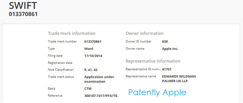 3AF Europe - Apple TM filing for Swift