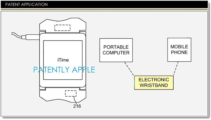 1AF - APPLE FILES PATENT FOR ITIME