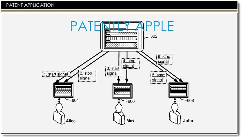1AF - APPLE PATENT GROUP READING SYSTEM GUI