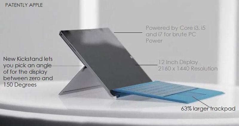 2AF2 Surface Pro 2014