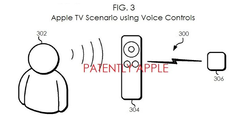 2AF2  - VOICE ACTIVATED APPLE TV