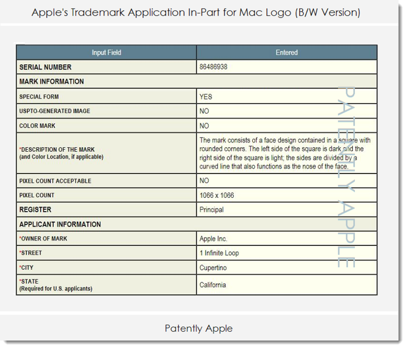2AF - APPLE TM APPLICATION IN-PART FOR MAC LOGO BLACK AND WHITE VERSION