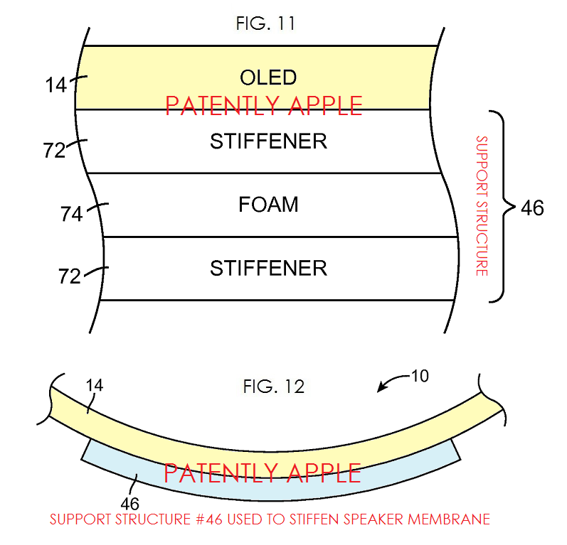 4AF 2 - APPLE GRANTED PATENT OLED DISPLAY STRUCTURE