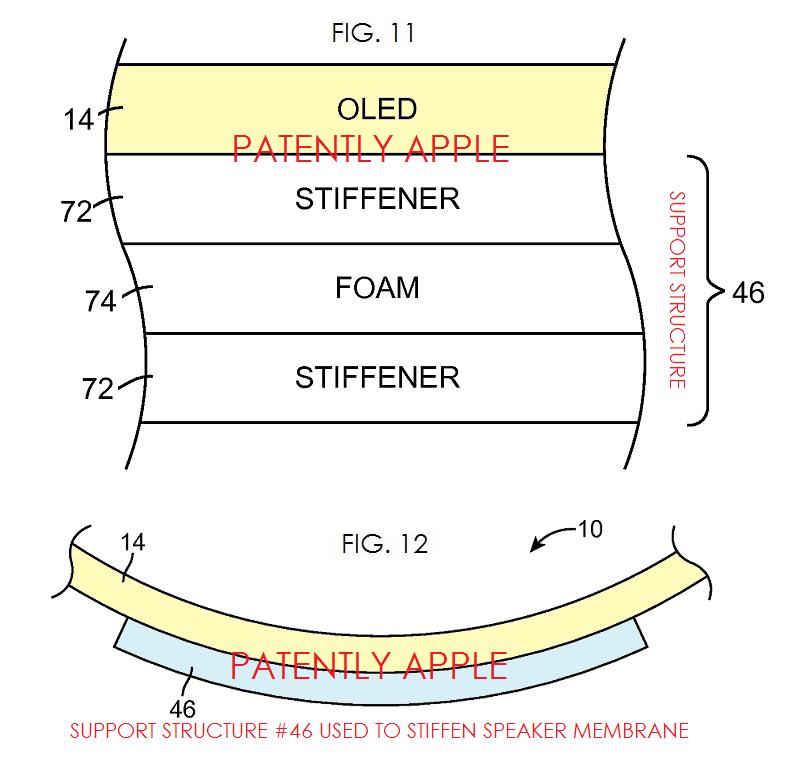 Apple Glasses Patent Apple's Patent Fig
