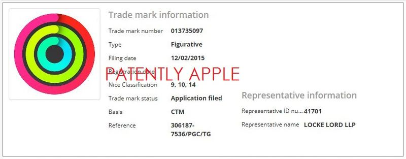 4 FINAL - EU ACTIVITY TM FILING FROM APPLE FOR APPLE WATCH