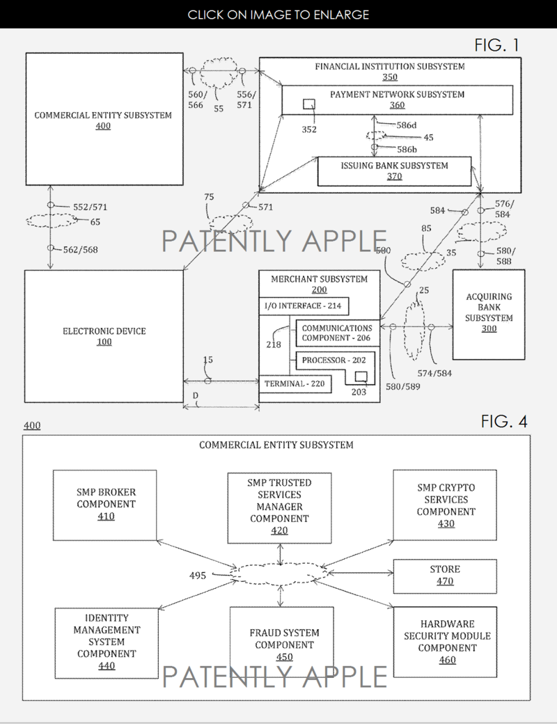 3AF 55 APPLE FINANCIAL AUTHENTICATION SYSTEM FIGS. 1, 4