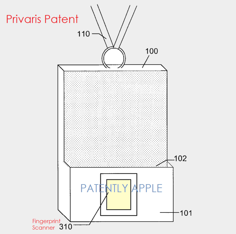 4 Privaris patent
