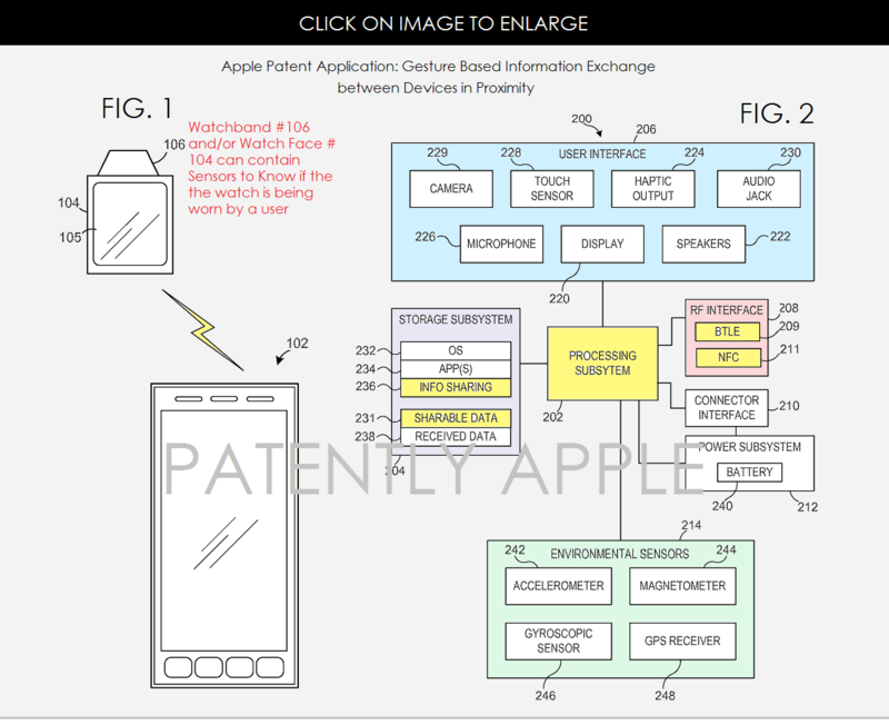 5AF APPLE PATENT SHARING DATA