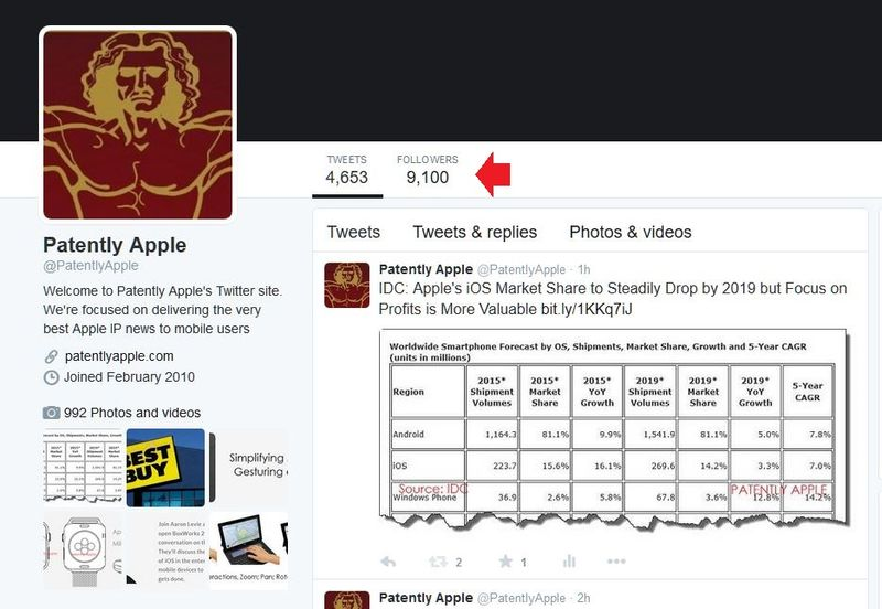 2AF PATENTLY APPLE TWITTER COUNT 9, 100