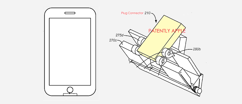 Apple Granted a Patent for a Docking Station with Self