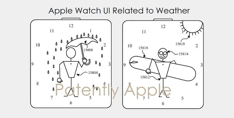 1 AF 55 COVER APPLE WATCH WEATHER UIs