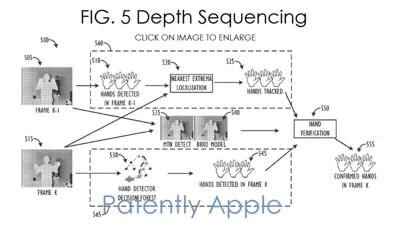 2AF 55  depth sequences fig. 5