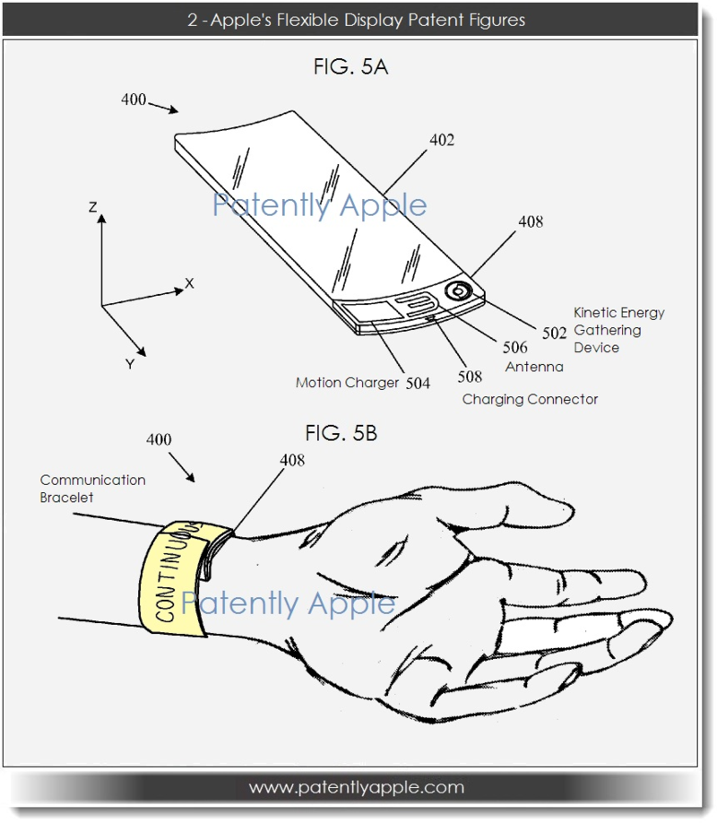 3. Flexible display patent figures
