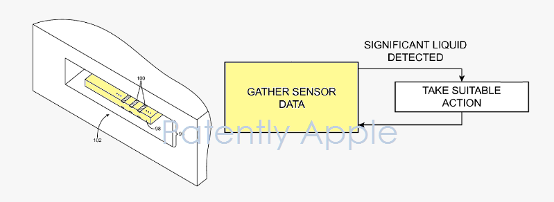 1AFF COVER WATERPROOFING PATENT, APPLE