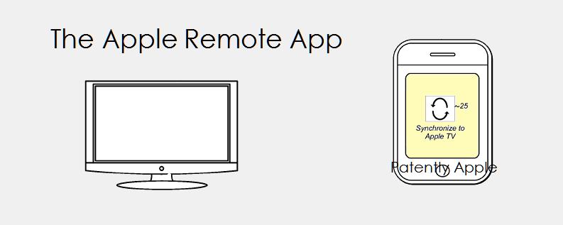 1af 55 cover apple tv remote app