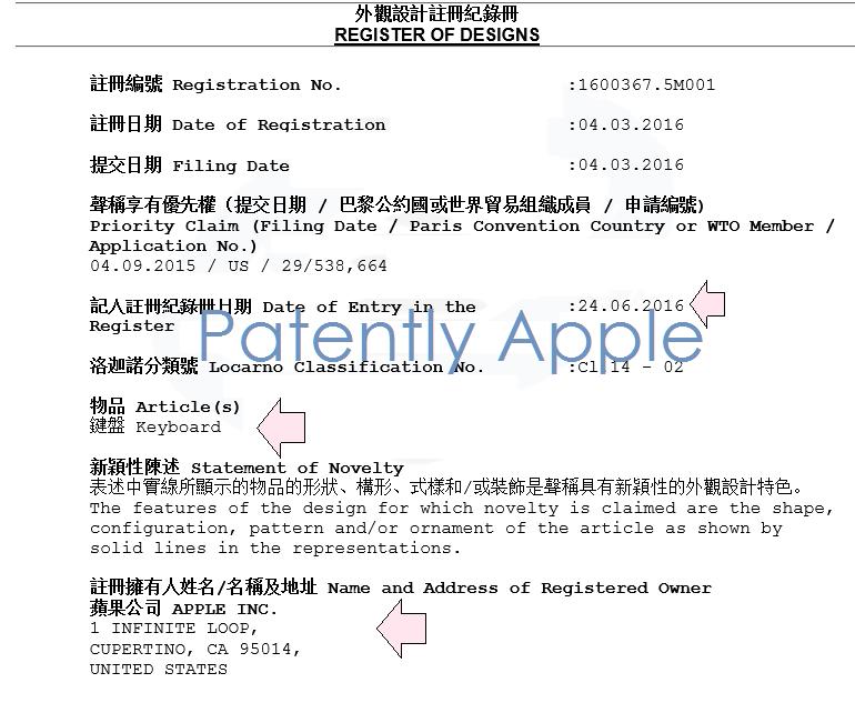 4af design patent form