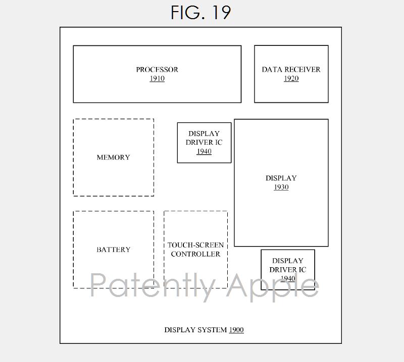 4af 55 display application
