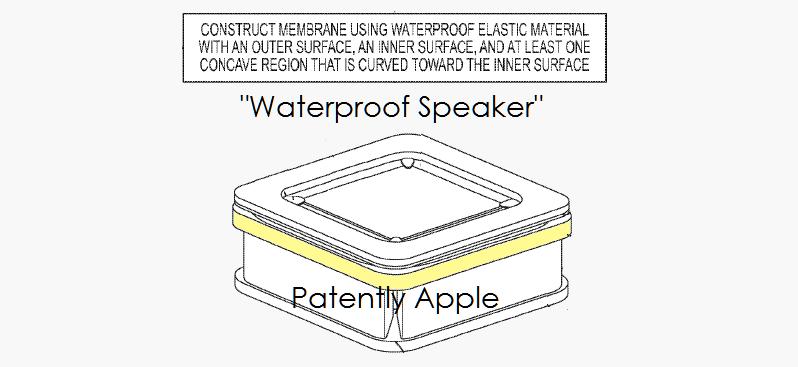 1af 55 cover waterproof speaker