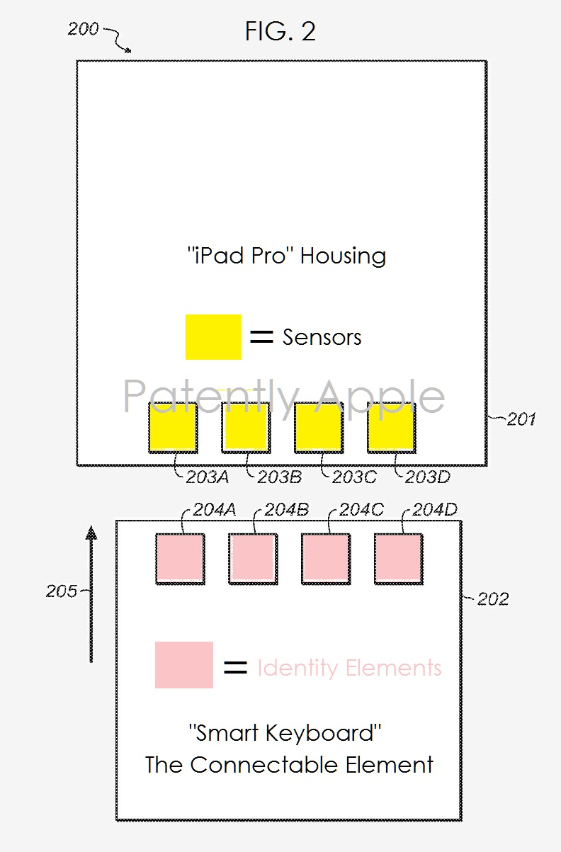 apple s smart connector patent comes to light patently apple rh patentlyapple com Venn Diagram for Smartboard Goal Diagram