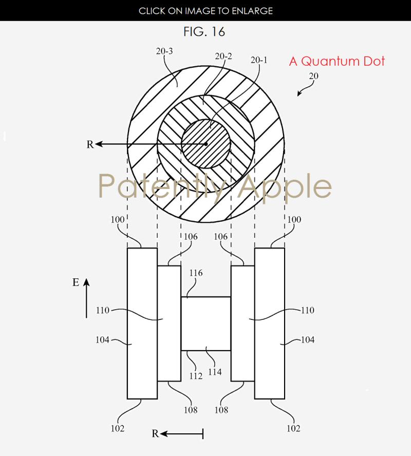 3af 66 quantum dot technology