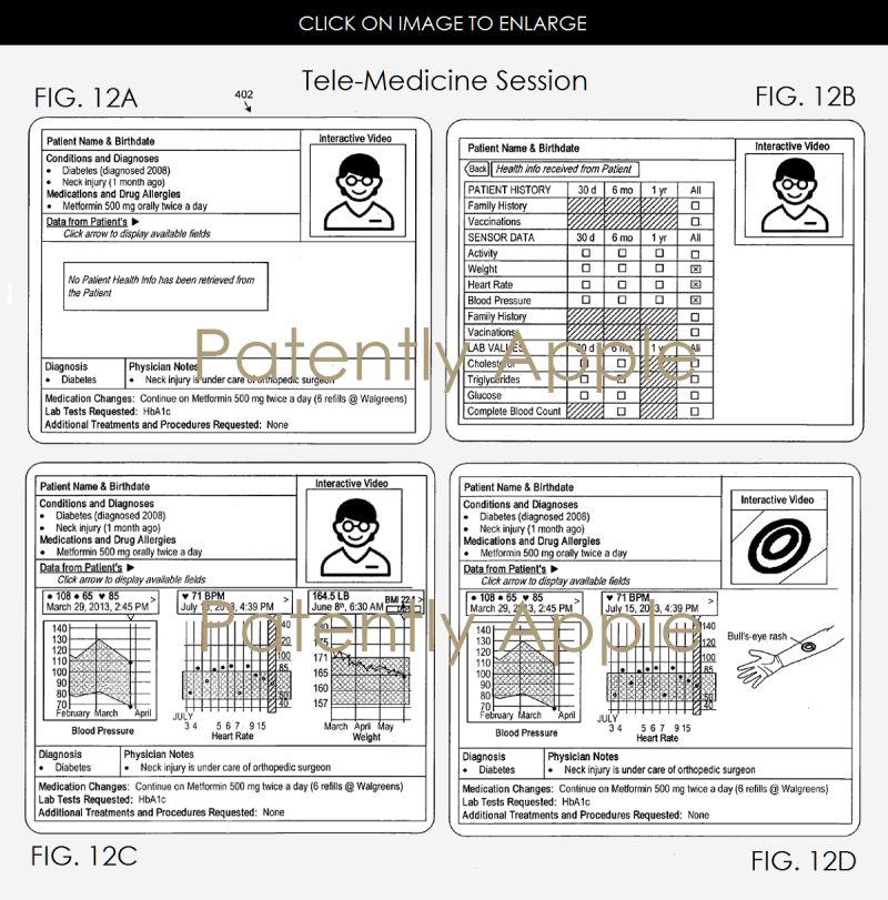 4af 88 tele-medicine figs 12a-d