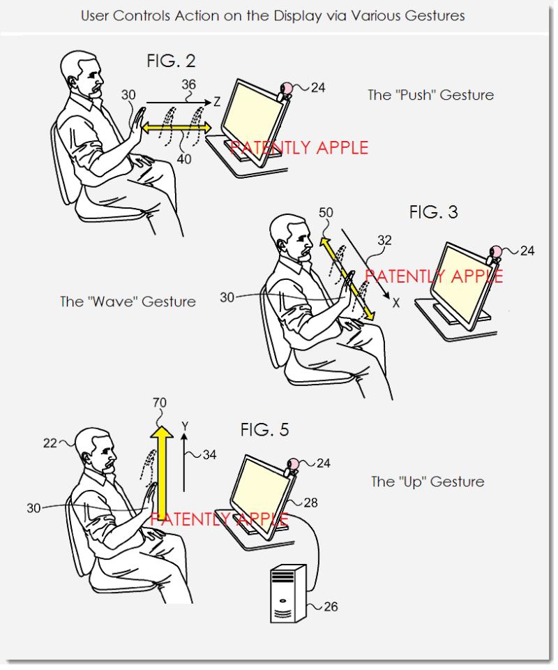 2af 5555 3d air gesture controls