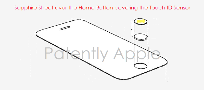 1af 88 cover sapphire sheet home button