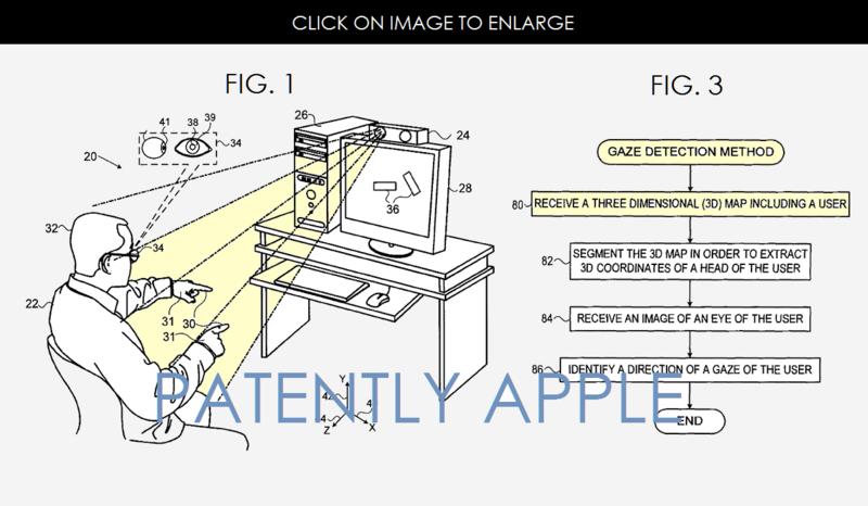 3af 888 gaze controls large image