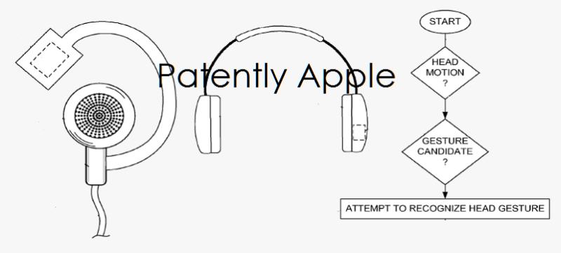 2af 88 apple granted patent earpods, head gesture smart