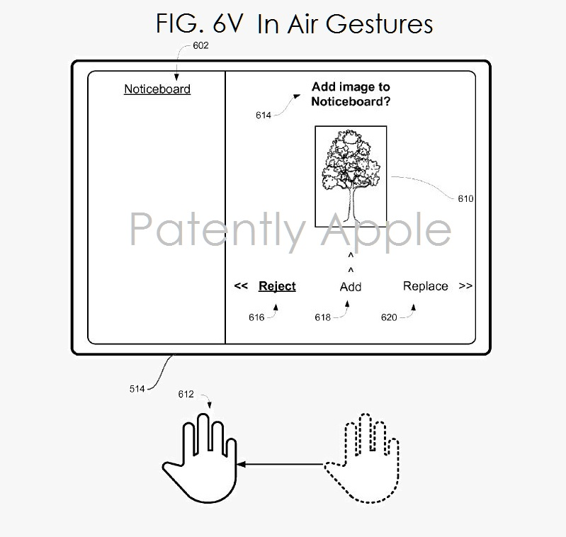 3AF X FIG. 6V IN AIR GESTURES CAPTURED BY CAMERA ON APPLE TV TO CONTROL ACTIONS
