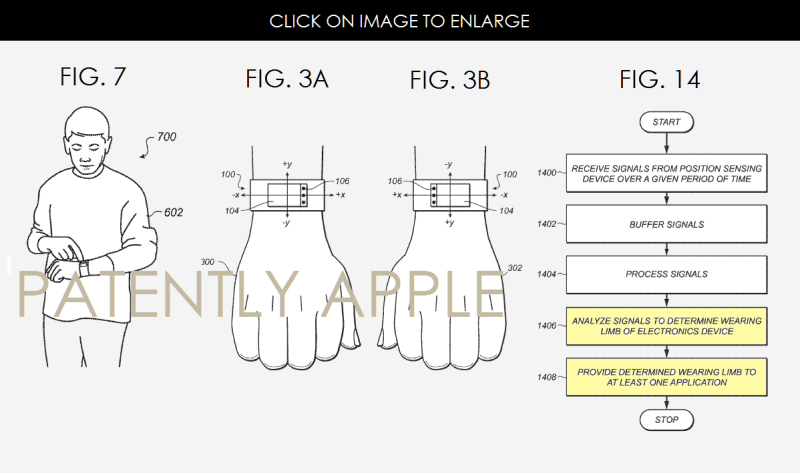 2AF 88 APPLE DETECTING LIMB APPLE WATCH PATENT