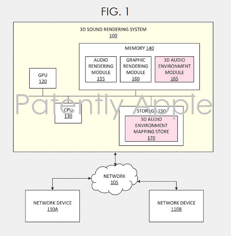 2af 3d sound apple patent