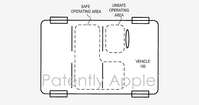 1 AF X 88 COVER APPLE PATENT FIGURE, DISABLE FUNCTIONS WHILE DRIVING