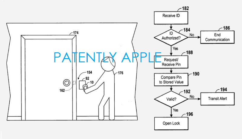 1af apple patent iPhone open doors
