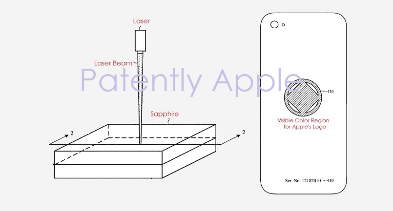 Apple Invented a Laser System that Could Accurately Color Sapphire Materials for a Possible Future iPhone