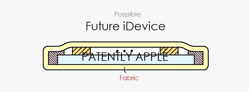 1AF X99 FABRIC BODIED IDEVICE