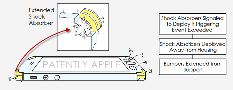 4AF 99 GRANTED PATENT FOR IPHONE WITH EJECTING CORNERS