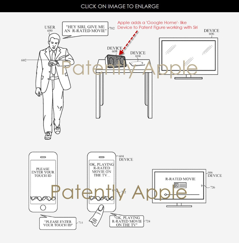 2AF X 2299 SIRI PATENT with Google Home-like device working with Siri