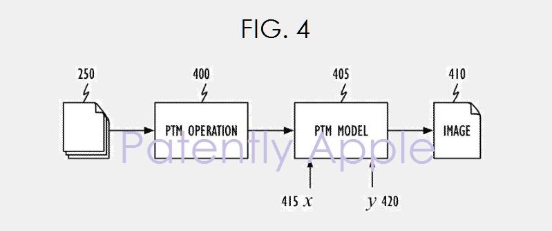 5AF X 99 PTM OPERATION