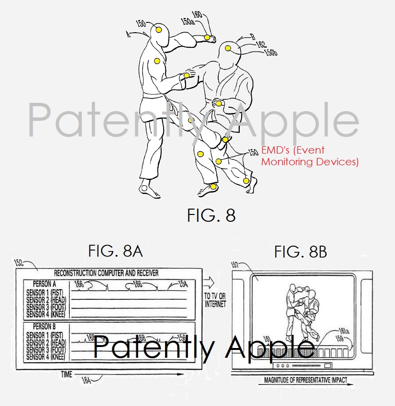 apple wins patent for a personal items network covering an advanced Heart Diagram Coronary Arteries 2af x99 sporting live event feedback