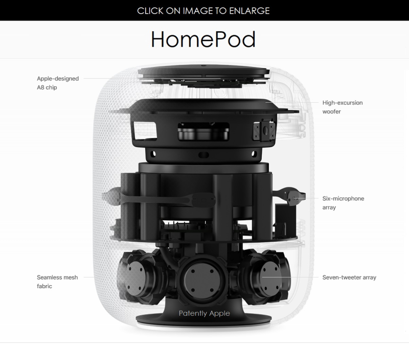 5AF X99 HOMEPOD INSIDE - PATENTLY APPLE