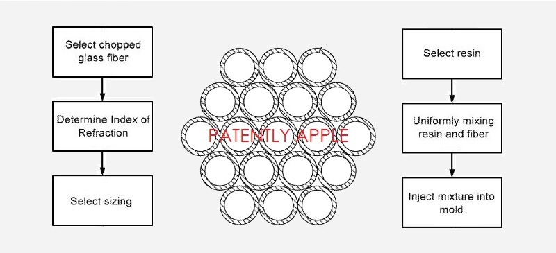1AAF X COVER TRANSPARENT FIBER JULY 11  2017 PATENTLY APPLE