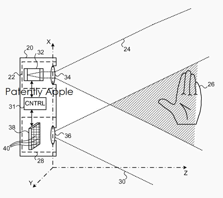 Apple Granted 35 Patents Today Covering 3D Mapping Camera