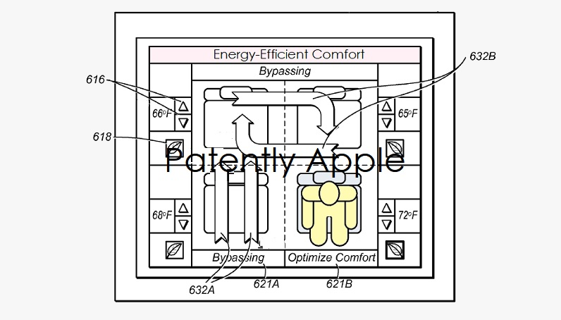 1AF X COVER APPLE CLIMATE CONTROL FOR VEHICLES