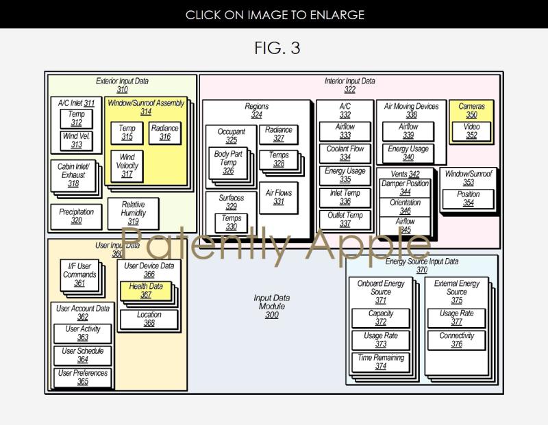 4 af x 99 fig. 3 apple climate control vehicle system