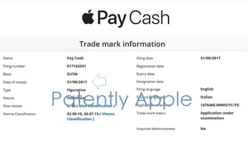 2AF X99- Apple Pay Cash TM