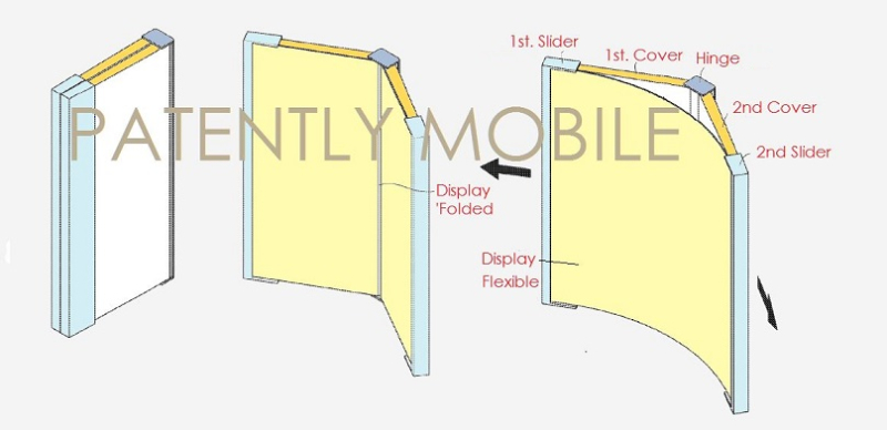1AF X99 cover Samsung folded smartphone example