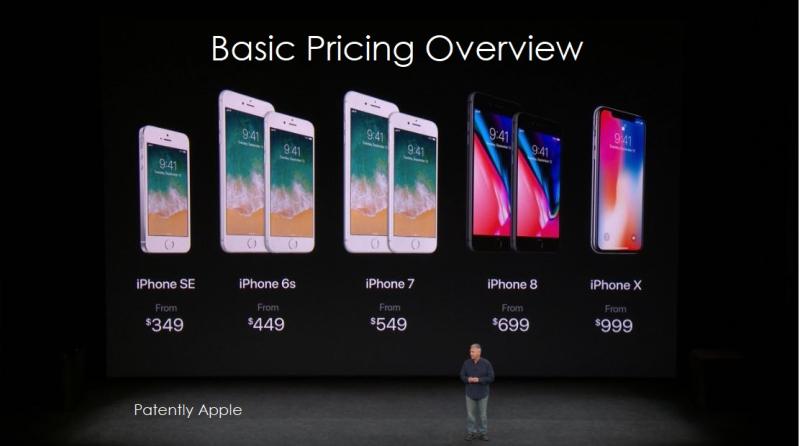 14 prices