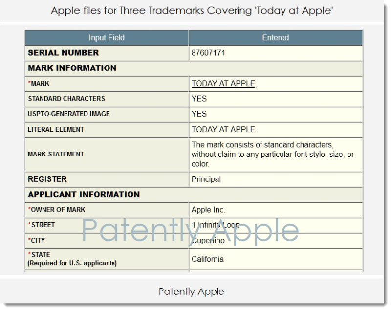 5AF  Trademarks USPTO FOR Today at Apple