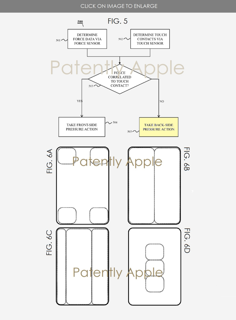 2AF X99 IPAD BACKSIDE TOUCH AREAS
